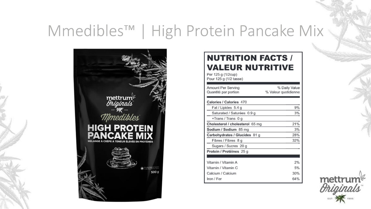 Mettrum Originals - Mmedibles - High Protein Pancake Mix